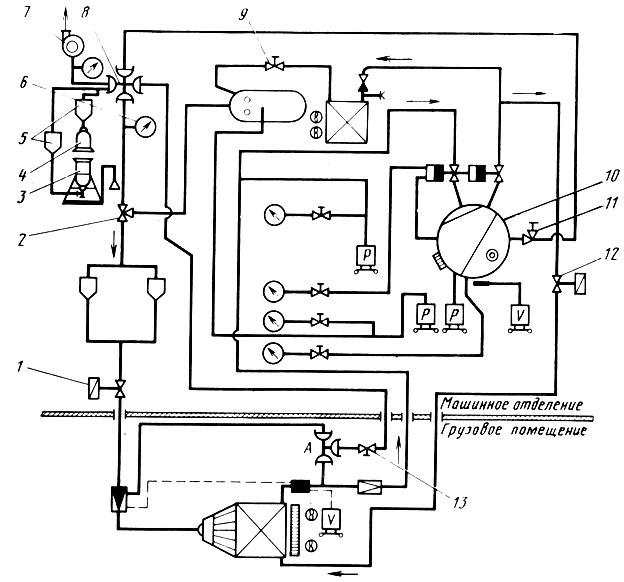 Схема работы агрегата на