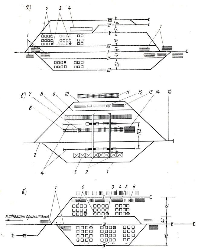 Схемы звеносборочных баз: а