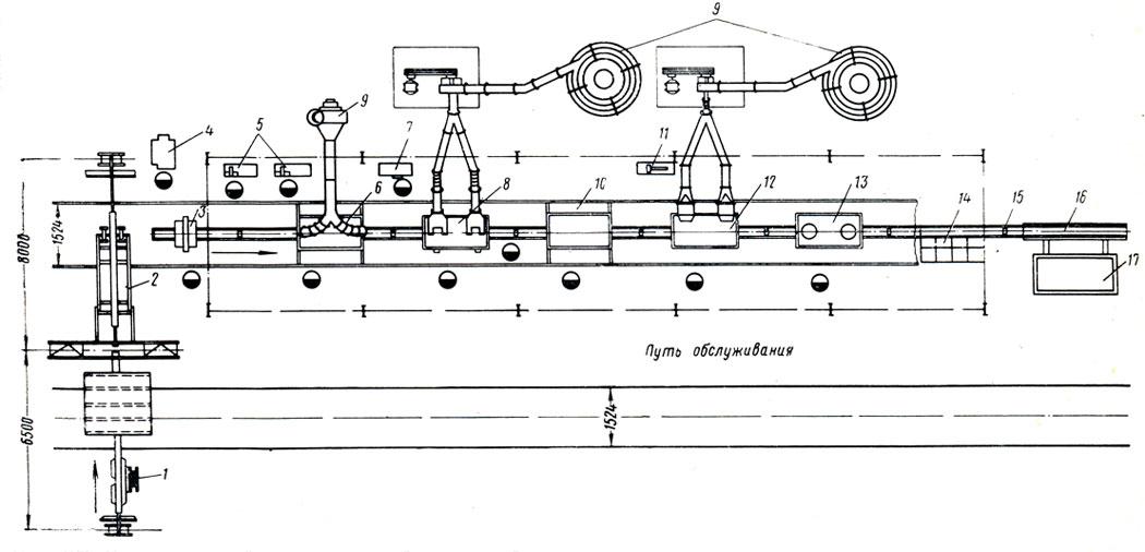 Схема стендовой шпалоремонтной