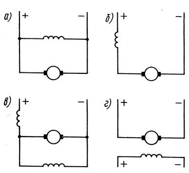 Схемы, поясняющие способы возбуждения двигателей постоянного тока.
