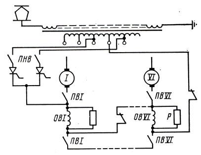 Рис. 70. Упрощенная схема силовой цепи шестиосного электровоза с независимым возбуждением