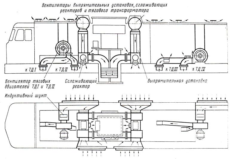 Схема вентиляции оборудования восьмиосного электровоза переменного тока.