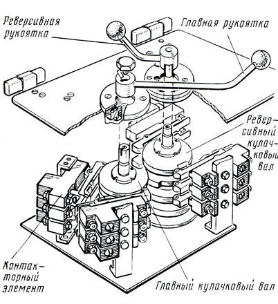 Схема цепи управления электровоза переменного тока.