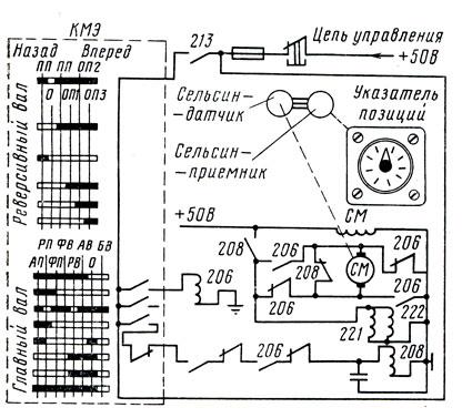 Упрощенная схема цепи управления тяговыми двигателями электровоза переменного тока.
