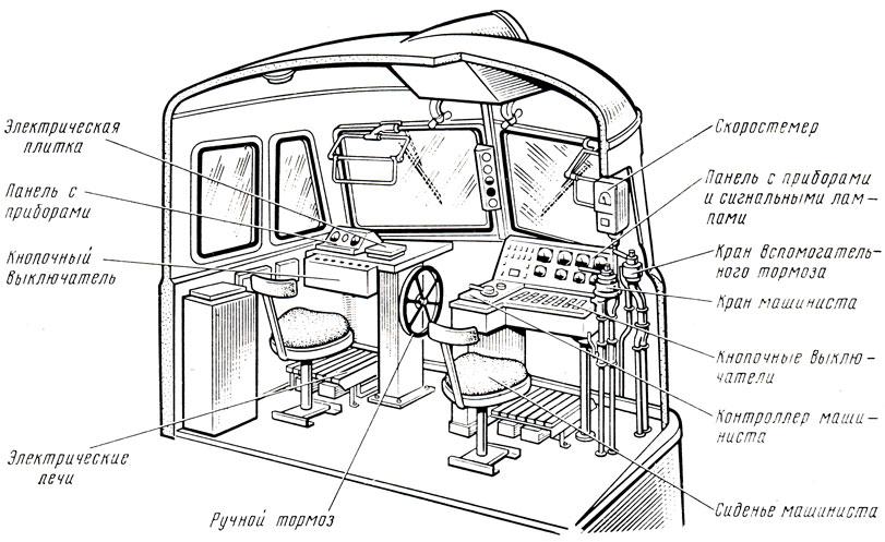 Рис. 133. Кабина машиниста электровоза переменного тока