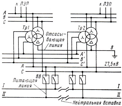 Принципиальная схема тяговой