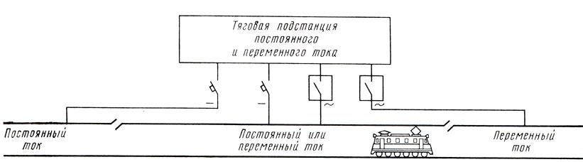 Схема стыкования контактной