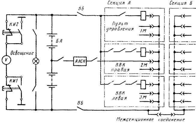 Структурная схема цепей