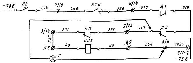 Рис. 74.