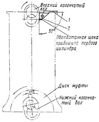 Схема проверки угла опережения