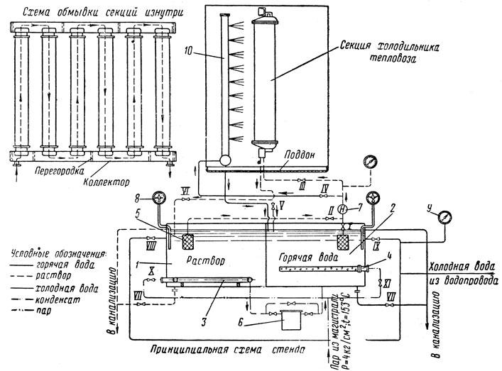 Пластинчатый теплообменник Tranter GL-013 PI Железногорск