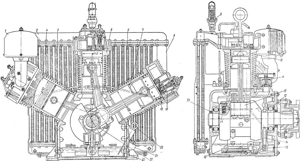 Фиг. 207. Компрессор: 1 - воздушный фильтр; 2 - крышка коллектора холодильника; 3 - холодильник; 4 - цилиндр низкого давления; 5 - цилиндр высокого давления; 6 - ребристая трубка; 7 - поршень; 8 - соединительный патрубок; 9 - предохранительный клапан на 4,2 ати; 10 - поршень; 11 - сапун: 12 - коленчатый вал; 13 - шарикоподшипник вала; 14 масляный насос; 15 - шариковый клапан; 16 - масляный фильтр; 17 - разгрузочный клапан; 18 - всасывающий клапан; 19 - нагнетательный клапан; 20 - масломерная рейка; 21 - штуцер для заливки масла; 22 - шатун; 23 - сливная пробка; 24 - сальник