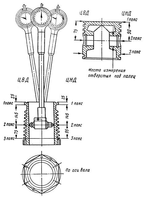 Фиг. 208. Схема измерения диаметров цилиндров и поршней компрессора