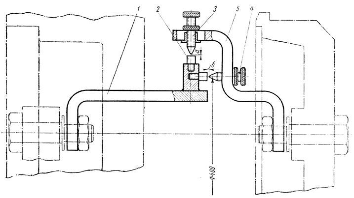 Фиг. 215. Приспособление для проверки соосности вала главного генератора и компрессора: 1 и 5 - скобы; 2 - палец; 3 - контргайка; 4 - винт