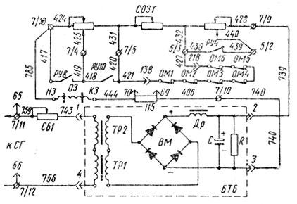 СГ - генератор ГС-500А;